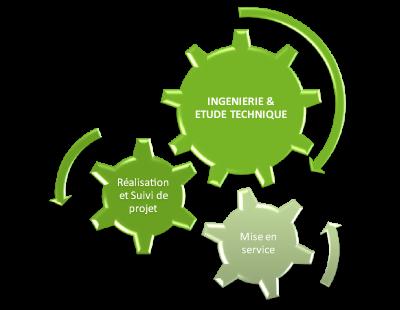 services_domotique_knx